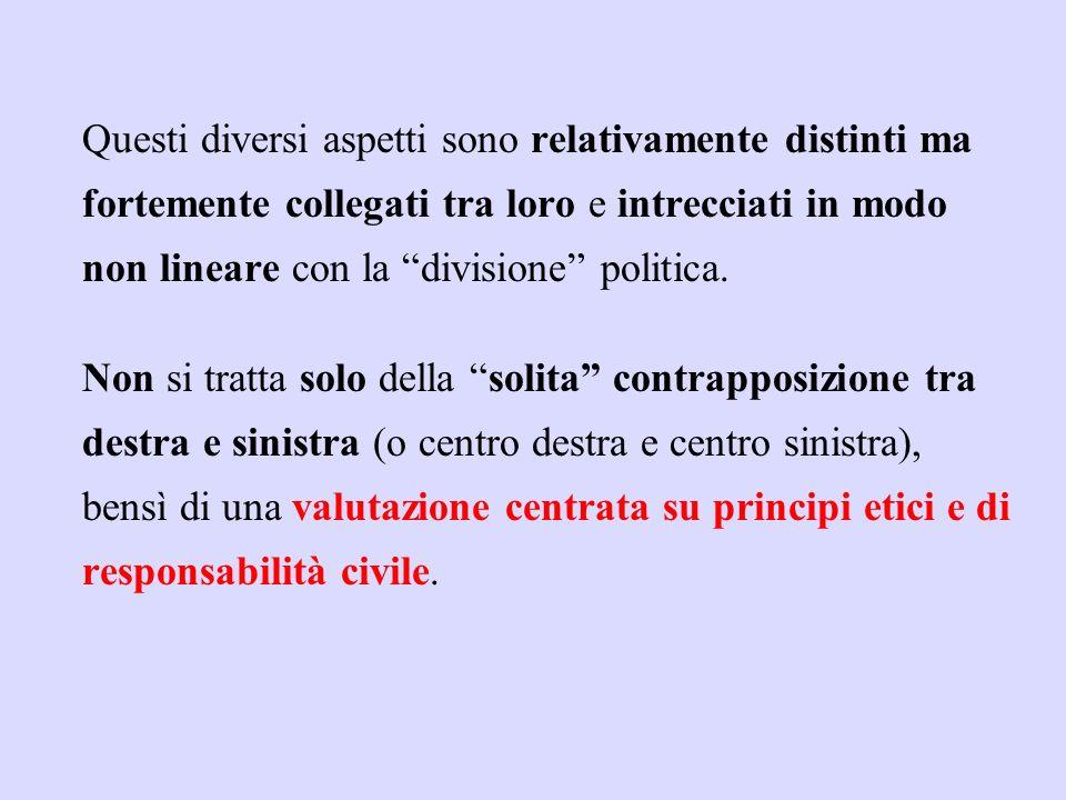 Questi diversi aspetti sono relativamente distinti ma fortemente collegati tra loro e intrecciati in modo non lineare con la divisione politica.