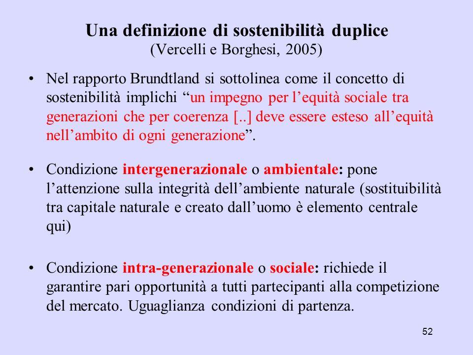 Una definizione di sostenibilità duplice (Vercelli e Borghesi, 2005)