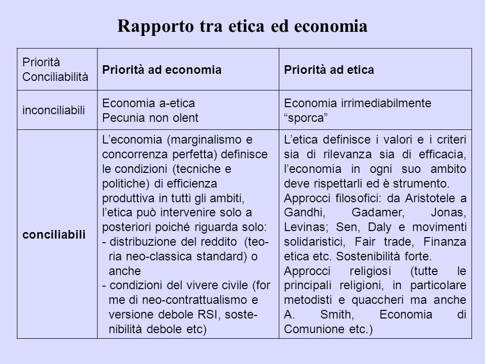 Rapporto tra etica ed economia