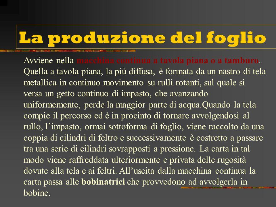 La produzione del foglio