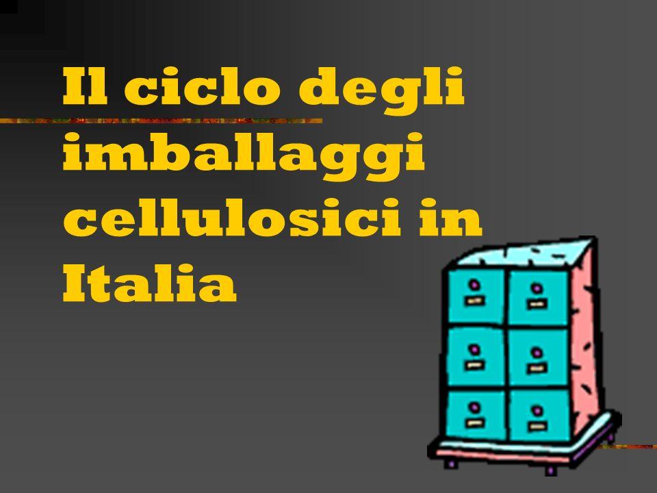 Il ciclo degli imballaggi cellulosici in Italia