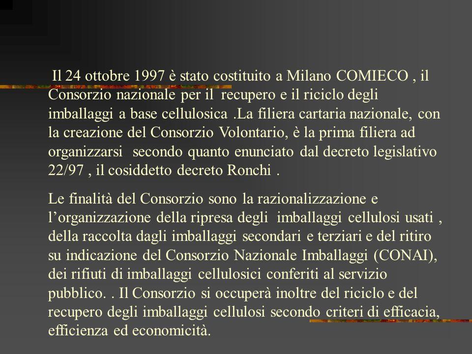 Il 24 ottobre 1997 è stato costituito a Milano COMIECO , il Consorzio nazionale per il recupero e il riciclo degli imballaggi a base cellulosica .La filiera cartaria nazionale, con la creazione del Consorzio Volontario, è la prima filiera ad organizzarsi secondo quanto enunciato dal decreto legislativo 22/97 , il cosiddetto decreto Ronchi .