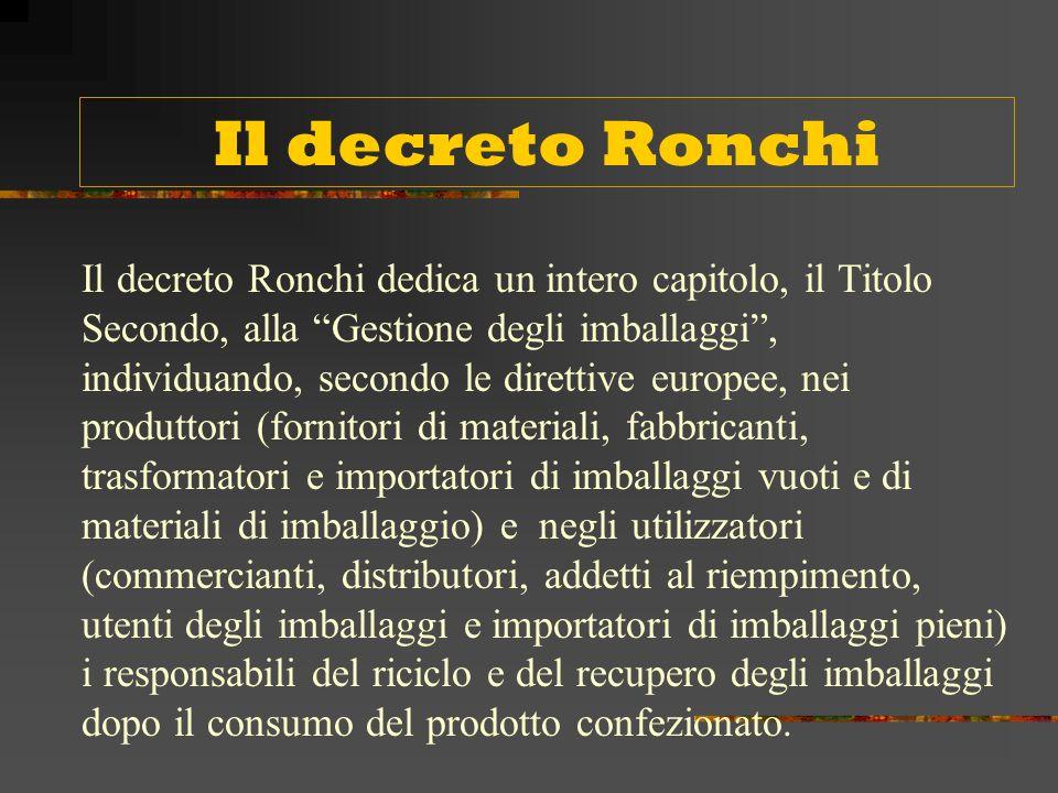 Il decreto Ronchi