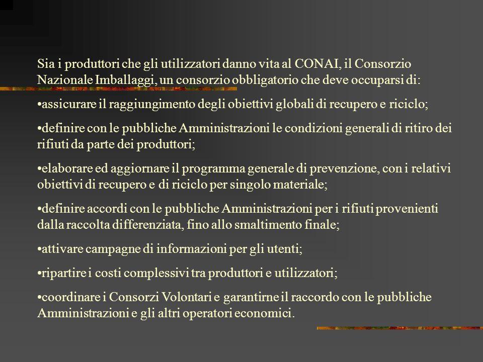 Sia i produttori che gli utilizzatori danno vita al CONAI, il Consorzio Nazionale Imballaggi, un consorzio obbligatorio che deve occuparsi di: