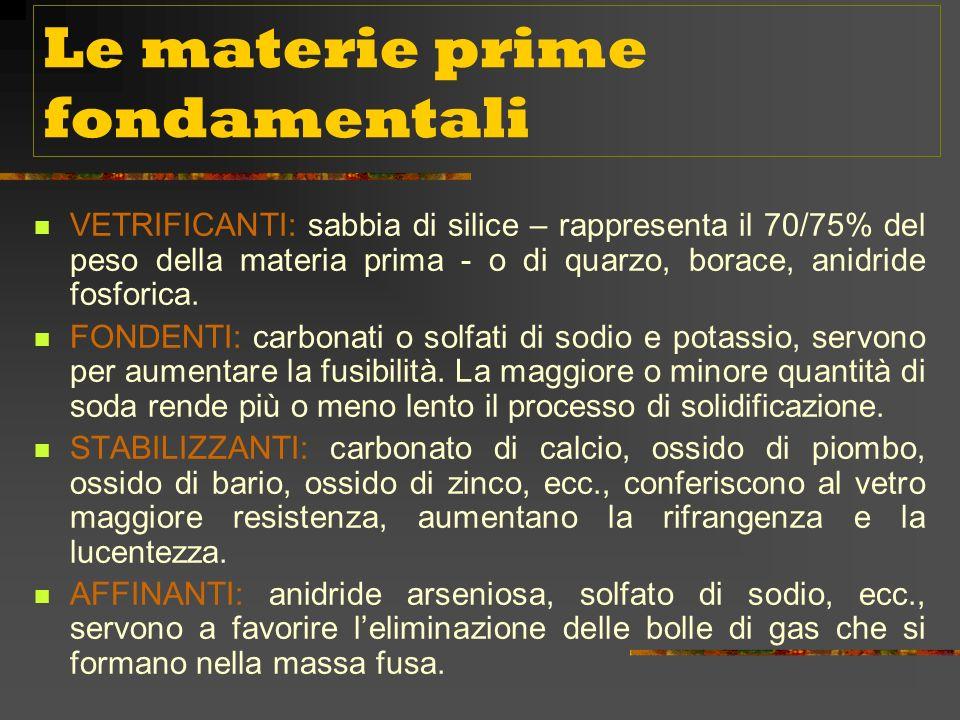 Le materie prime fondamentali