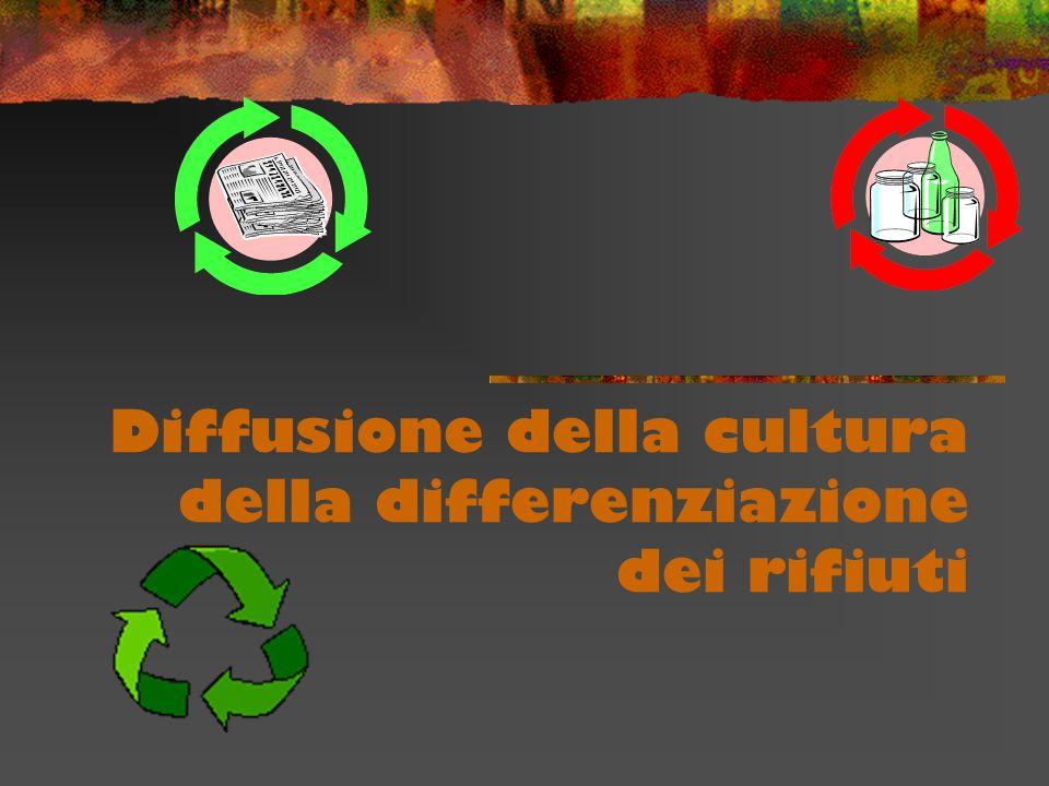 Diffusione della cultura della differenziazione dei rifiuti