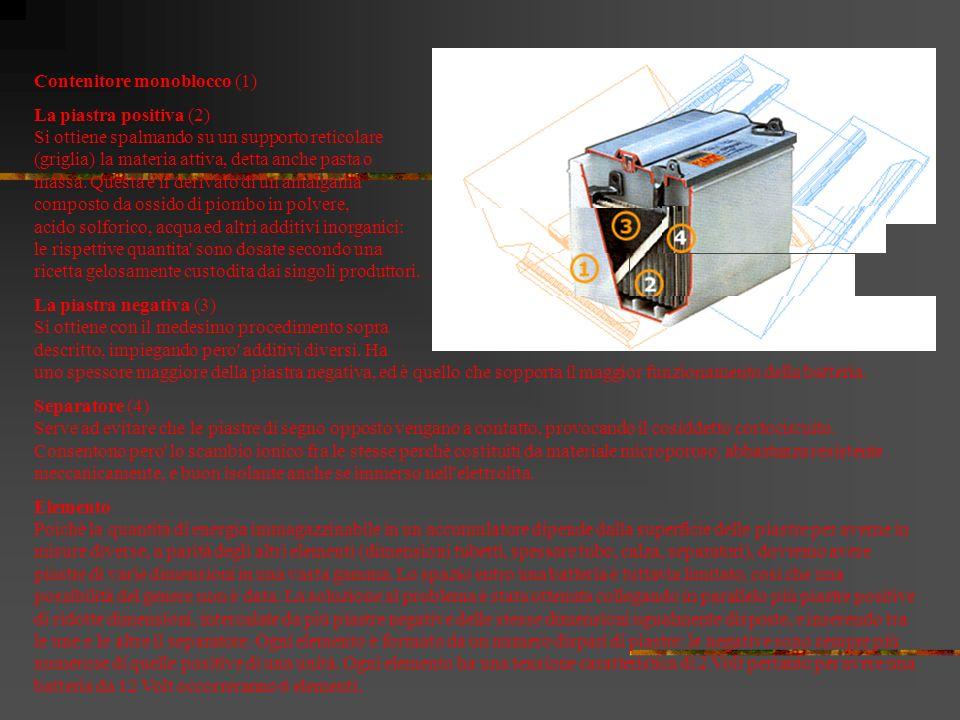 Contenitore monoblocco (1)