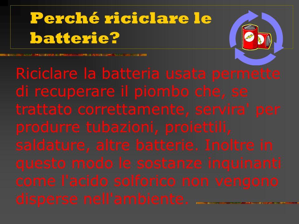 Perché riciclare le batterie