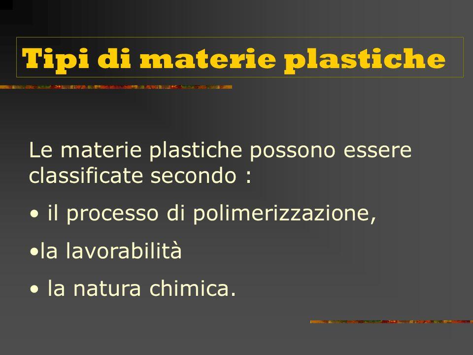 Tipi di materie plastiche