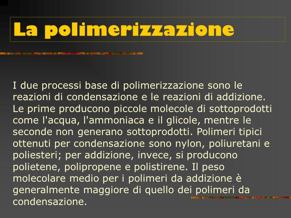 La polimerizzazione