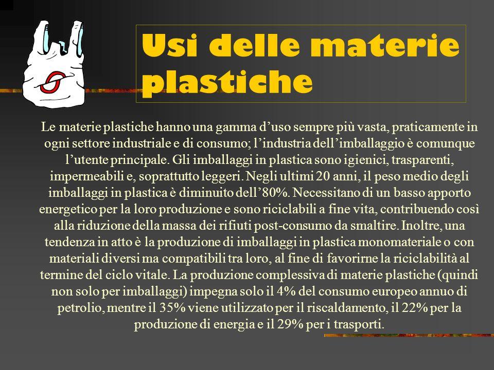 Usi delle materie plastiche