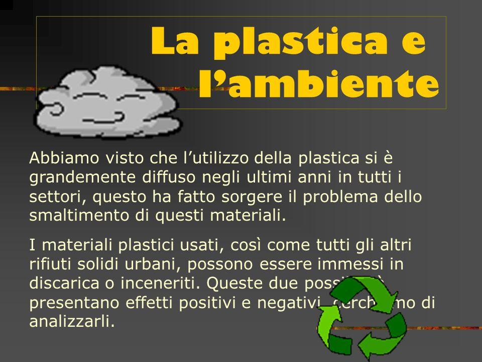La plastica e l'ambiente