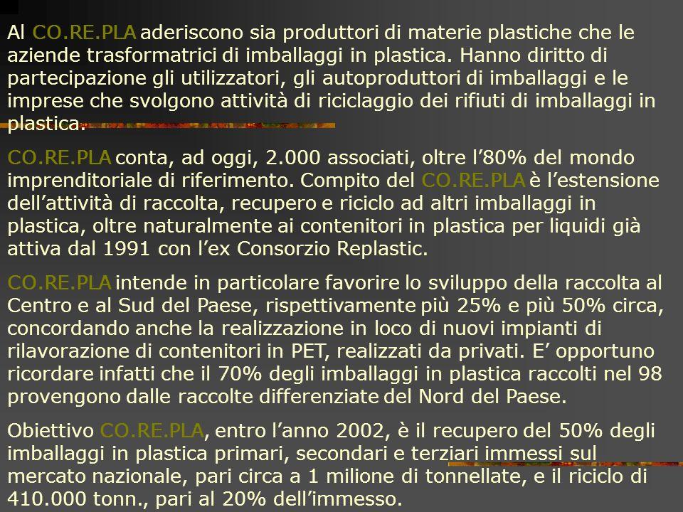 Al CO.RE.PLA aderiscono sia produttori di materie plastiche che le aziende trasformatrici di imballaggi in plastica. Hanno diritto di partecipazione gli utilizzatori, gli autoproduttori di imballaggi e le imprese che svolgono attività di riciclaggio dei rifiuti di imballaggi in plastica.
