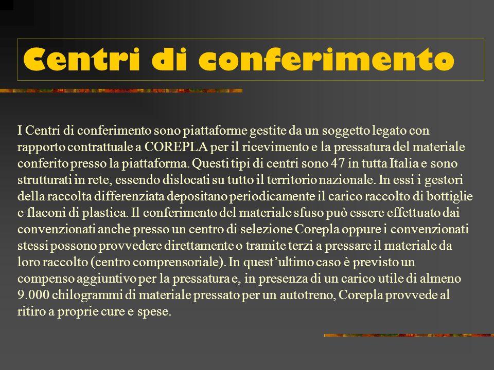 Centri di conferimento