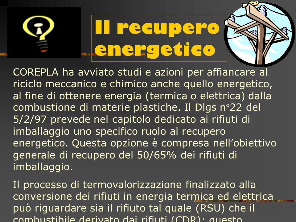Il recupero energetico