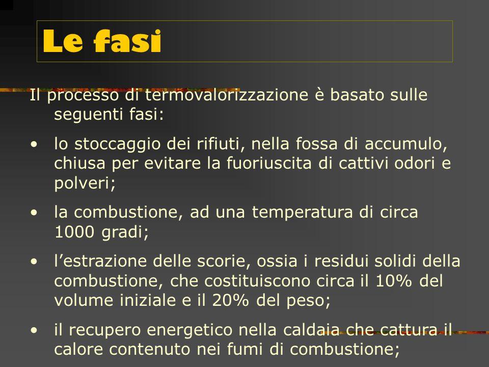 Le fasi Il processo di termovalorizzazione è basato sulle seguenti fasi: