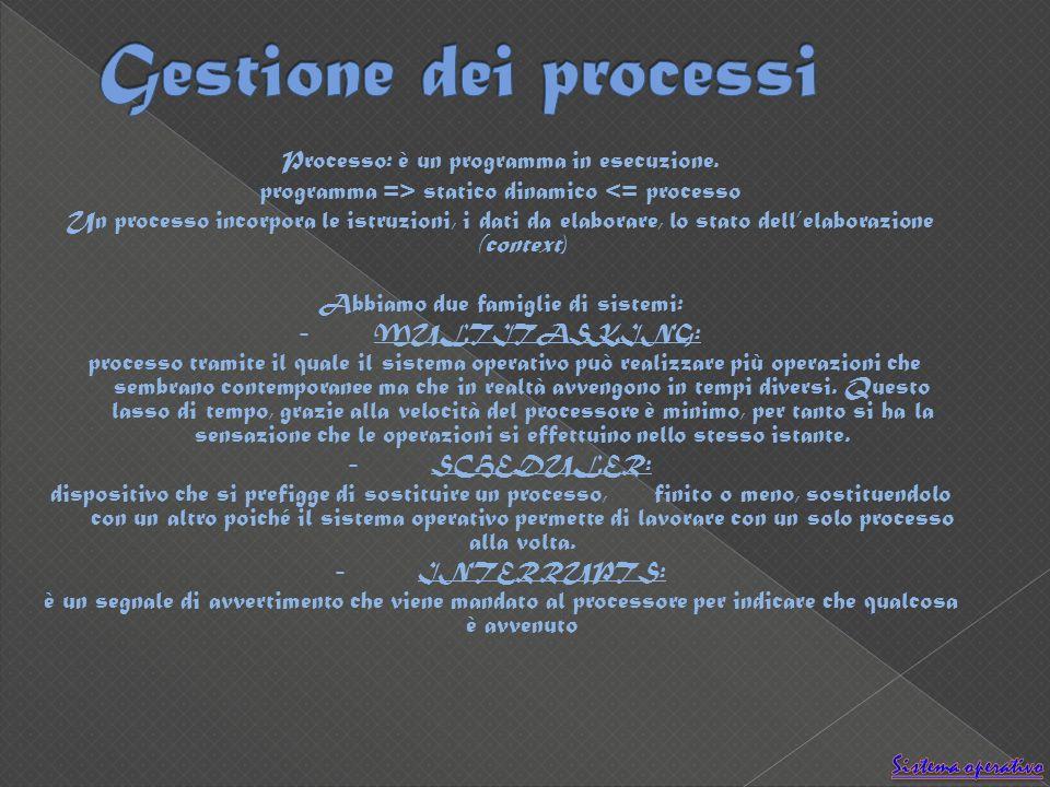Gestione dei processi Sistema operativo