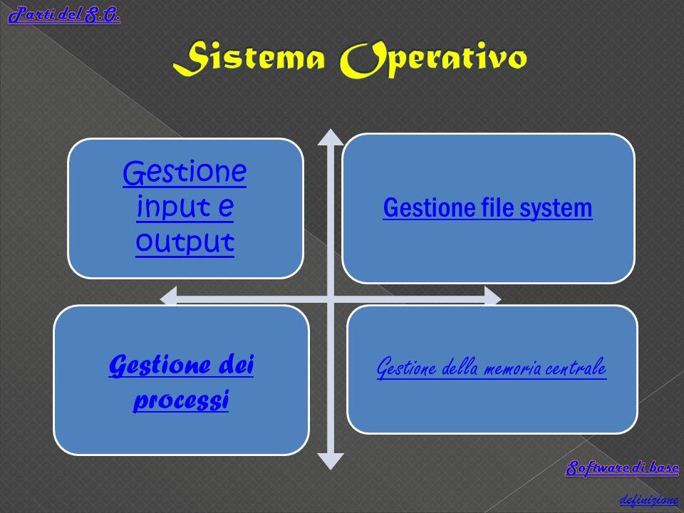 Sistema Operativo Parti del S.O. Software di base definizione