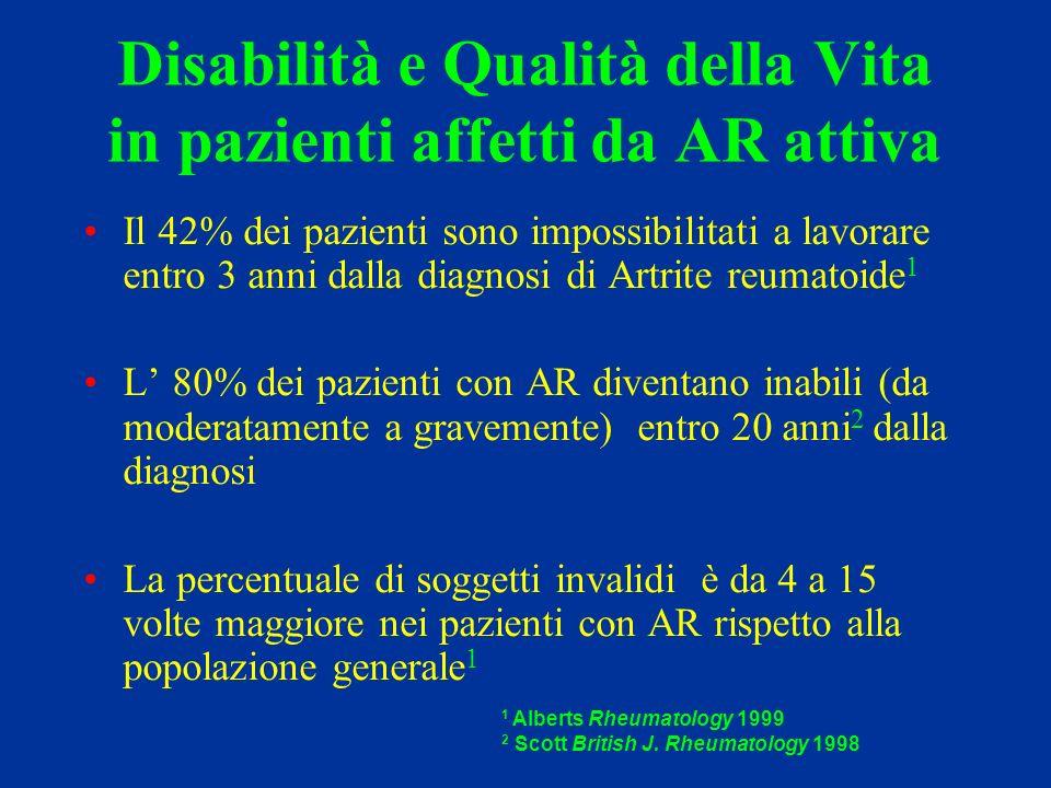 Disabilità e Qualità della Vita in pazienti affetti da AR attiva