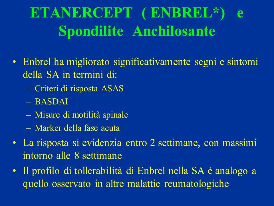 ETANERCEPT ( ENBREL*) e Spondilite Anchilosante