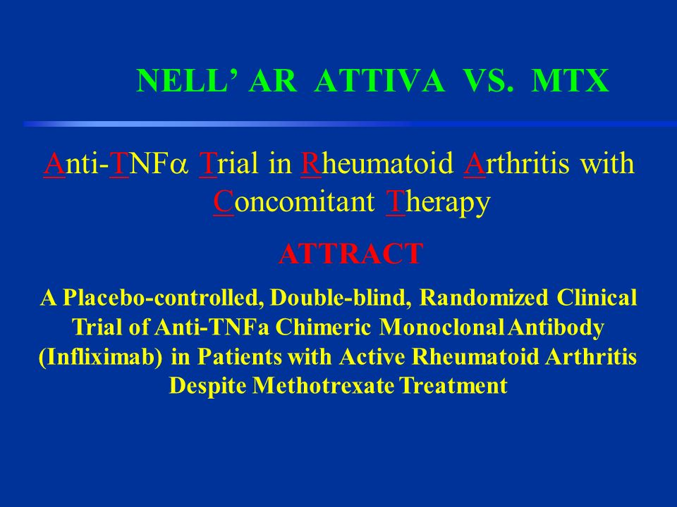 Anti-TNFa Trial in Rheumatoid Arthritis with Concomitant Therapy