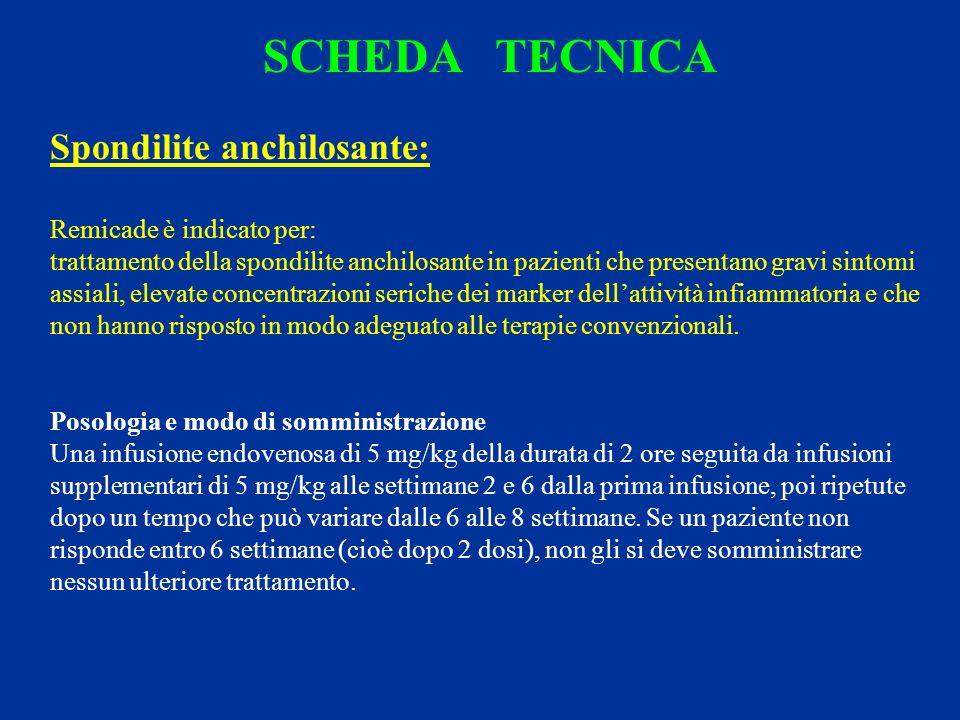 SCHEDA TECNICA Spondilite anchilosante: Remicade è indicato per: