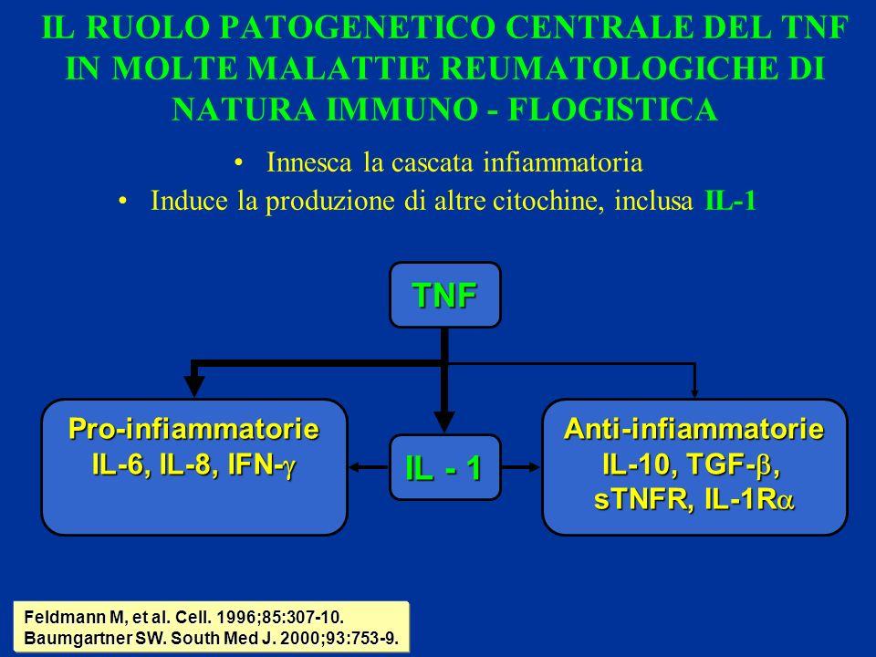 IL RUOLO PATOGENETICO CENTRALE DEL TNF IN MOLTE MALATTIE REUMATOLOGICHE DI NATURA IMMUNO - FLOGISTICA
