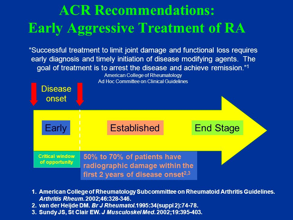 ACR Recommendations: Early Aggressive Treatment of RA