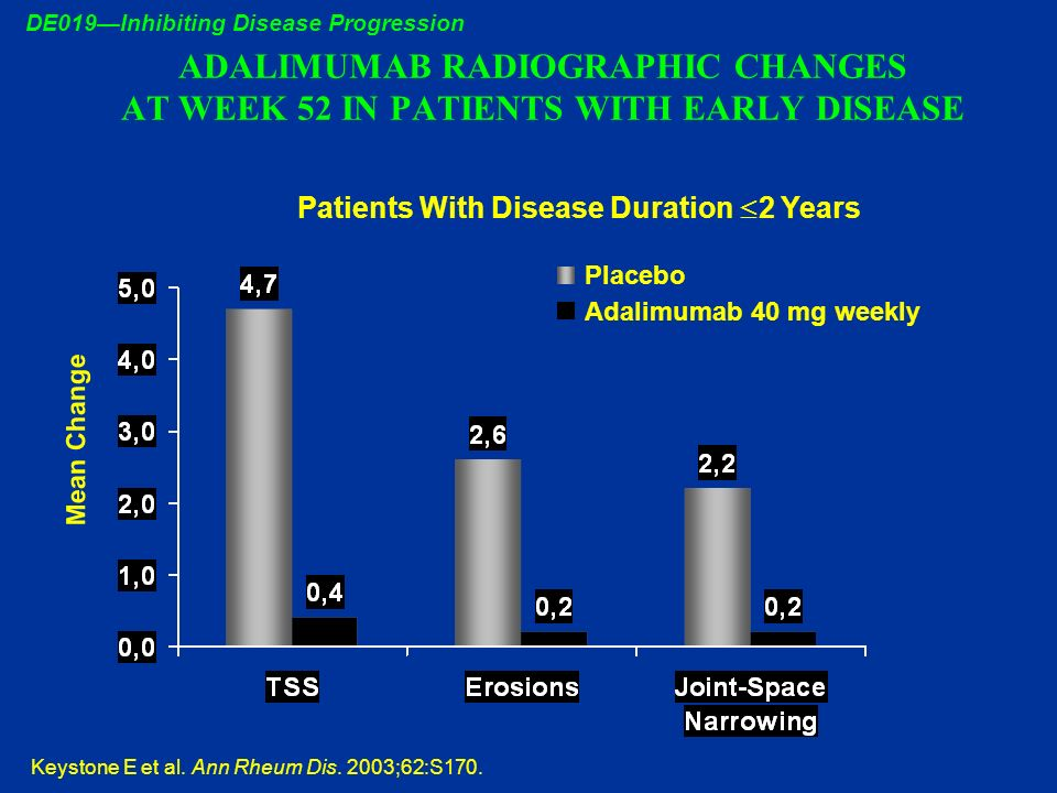 DE019—Inhibiting Disease Progression