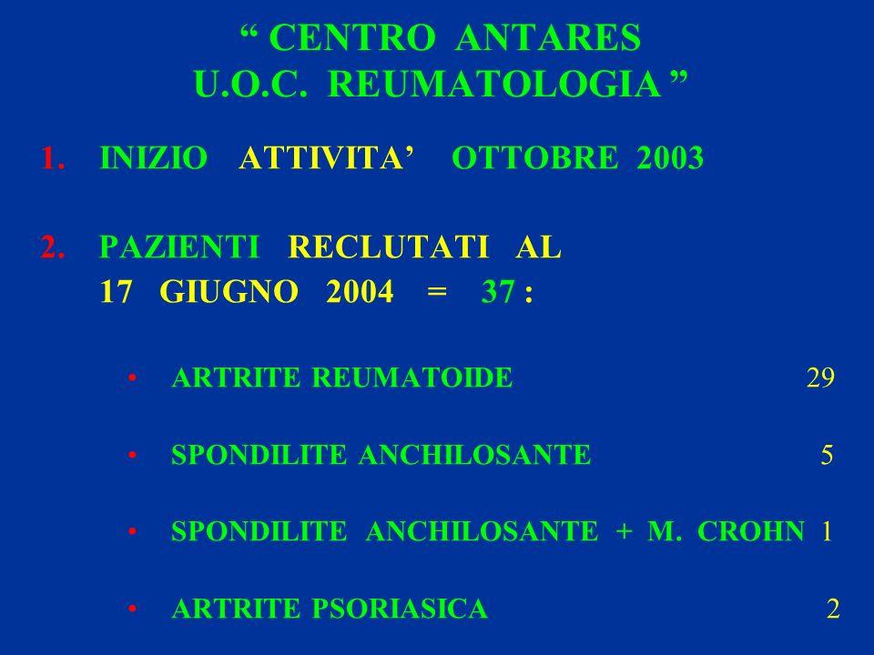 CENTRO ANTARES U.O.C. REUMATOLOGIA