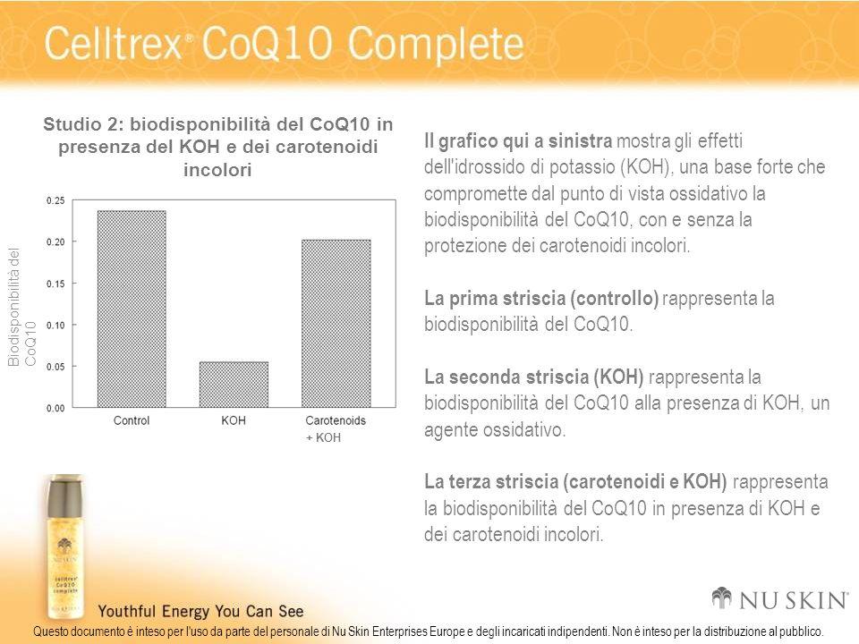 Studio 2: biodisponibilità del CoQ10 in presenza del KOH e dei carotenoidi incolori