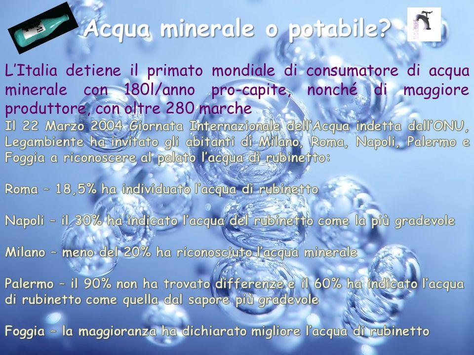 Acqua minerale o potabile