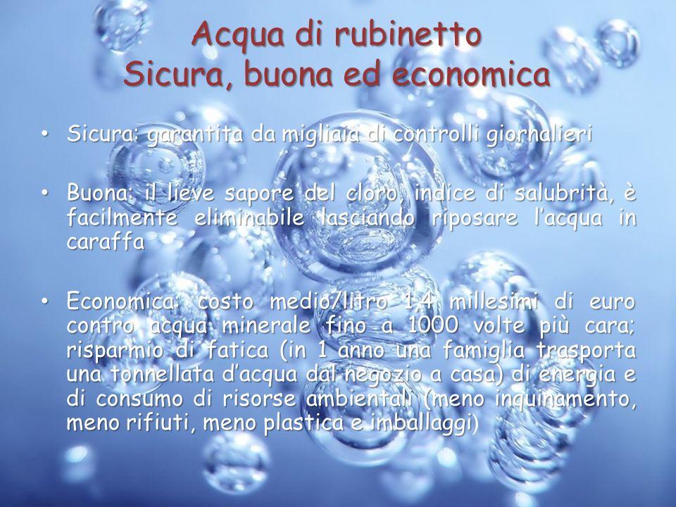 Acqua di rubinetto Sicura, buona ed economica