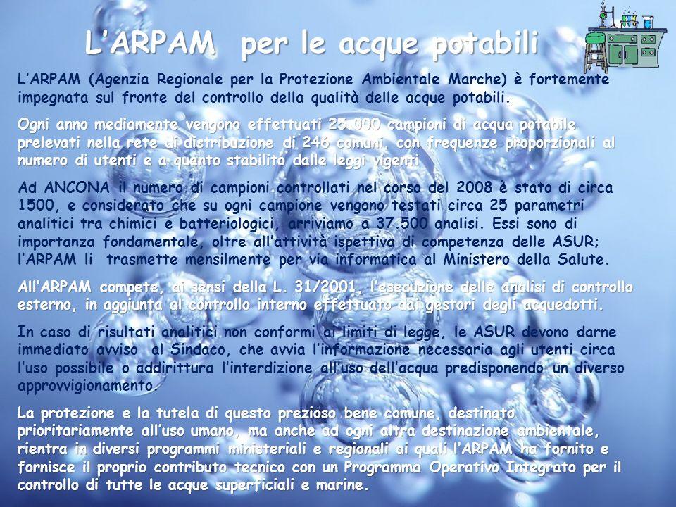 L'ARPAM per le acque potabili