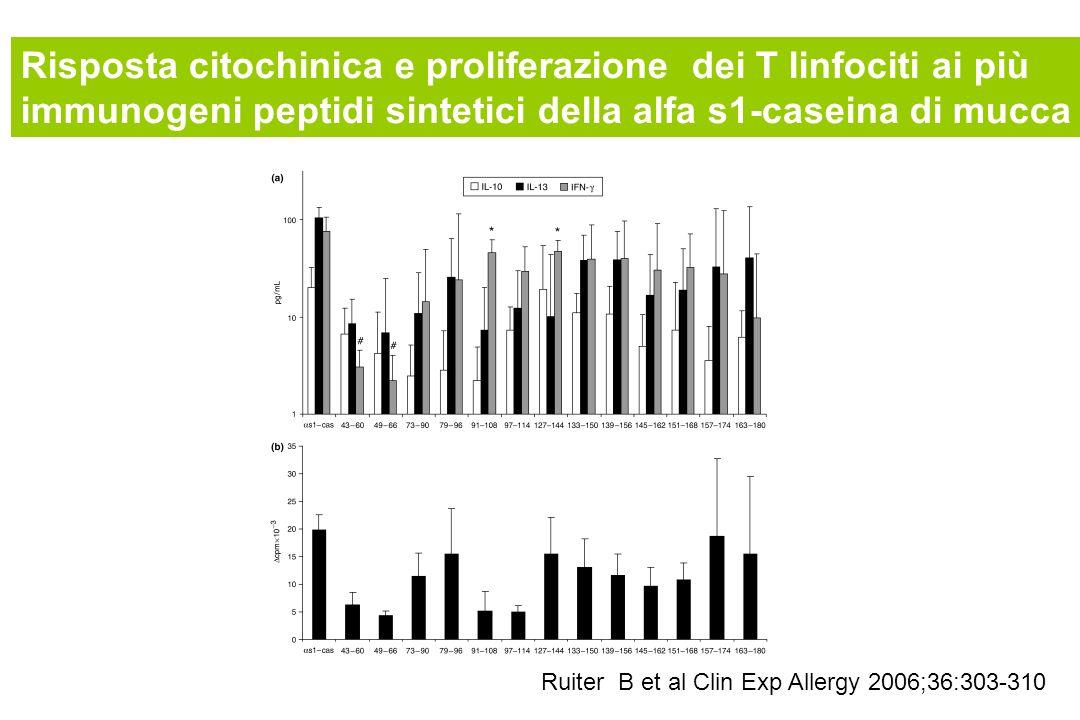 Risposta citochinica e proliferazione dei T linfociti ai più