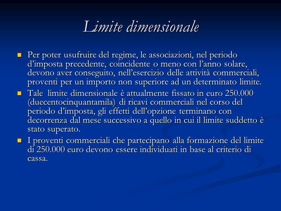 Limite dimensionale