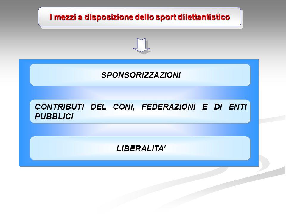 I mezzi a disposizione dello sport dilettantistico
