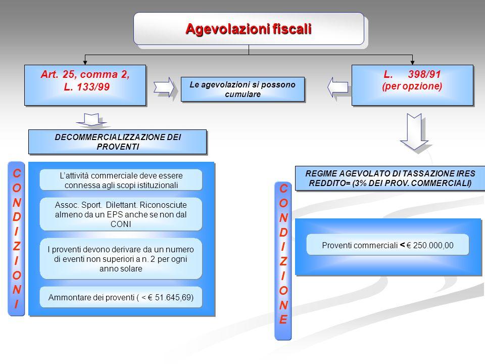 Agevolazioni fiscali C O N C D O I N Z D I Z E Art. 25, comma 2,