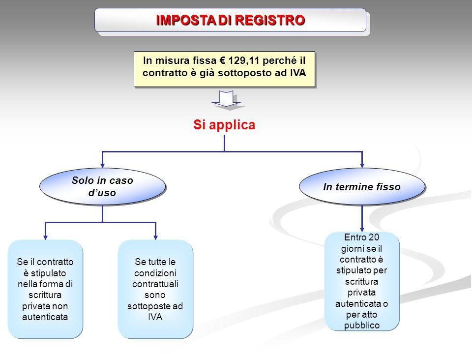 In misura fissa € 129,11 perché il contratto è già sottoposto ad IVA