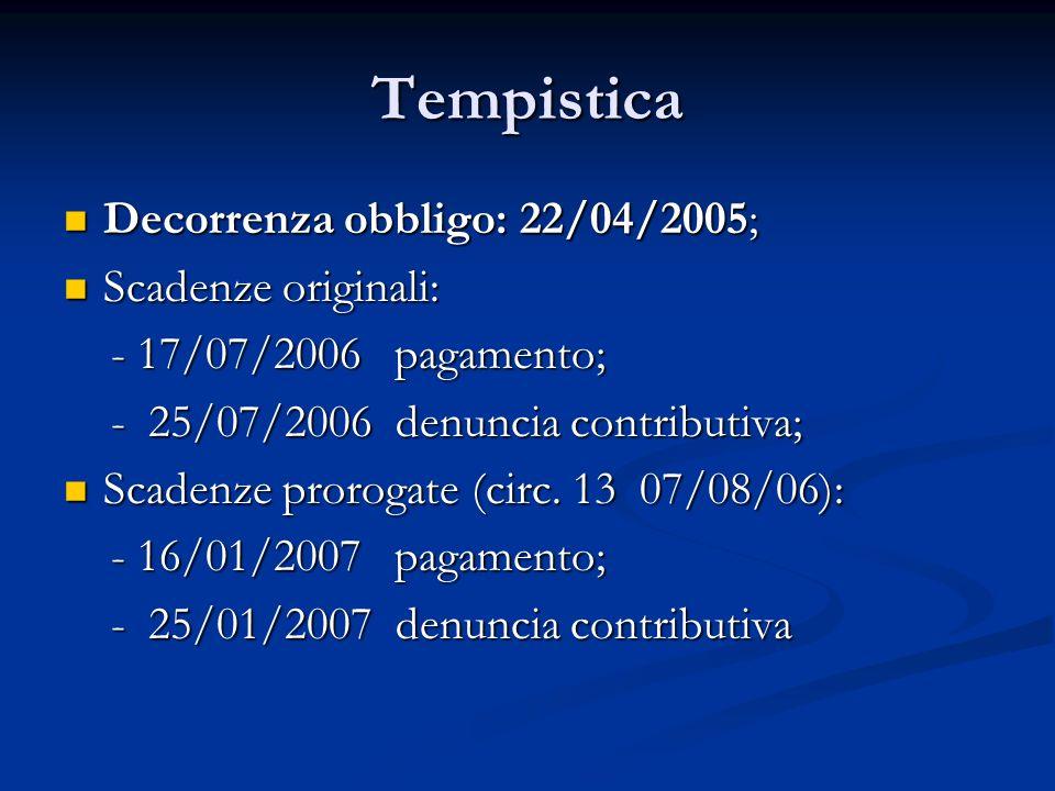Tempistica Decorrenza obbligo: 22/04/2005; Scadenze originali: