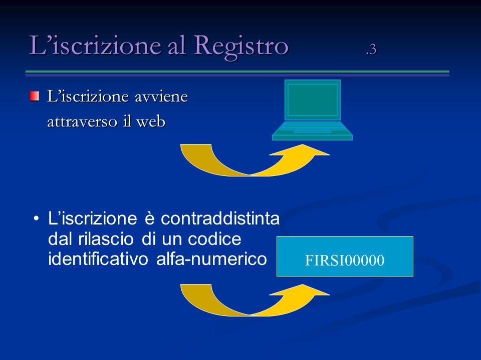 L'iscrizione al Registro .3