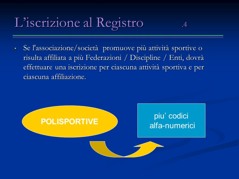 L'iscrizione al Registro .4
