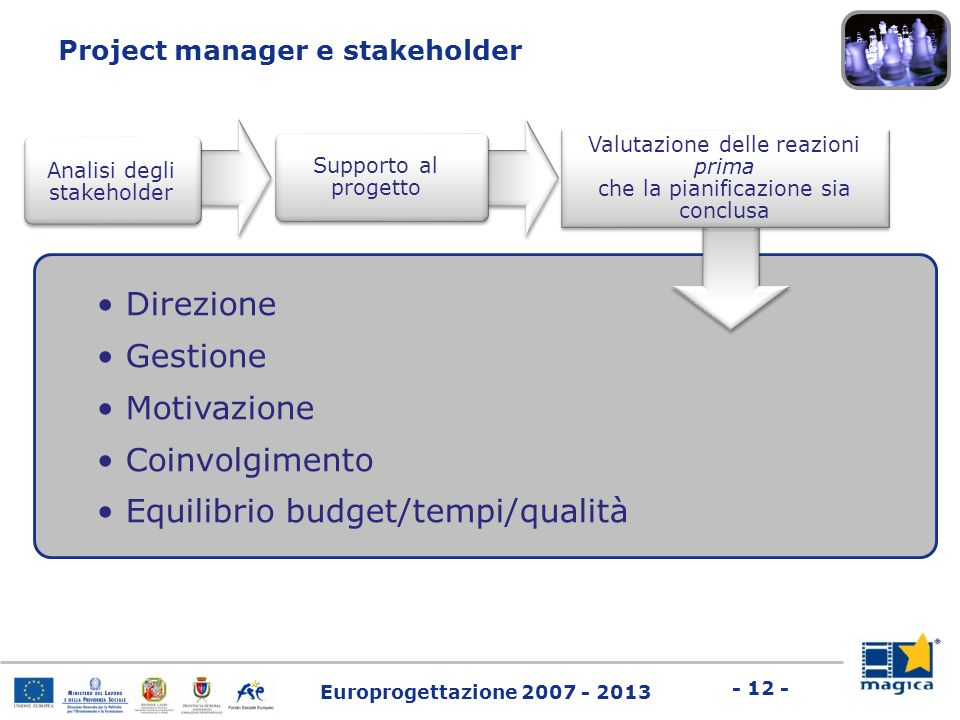 Project manager e stakeholder