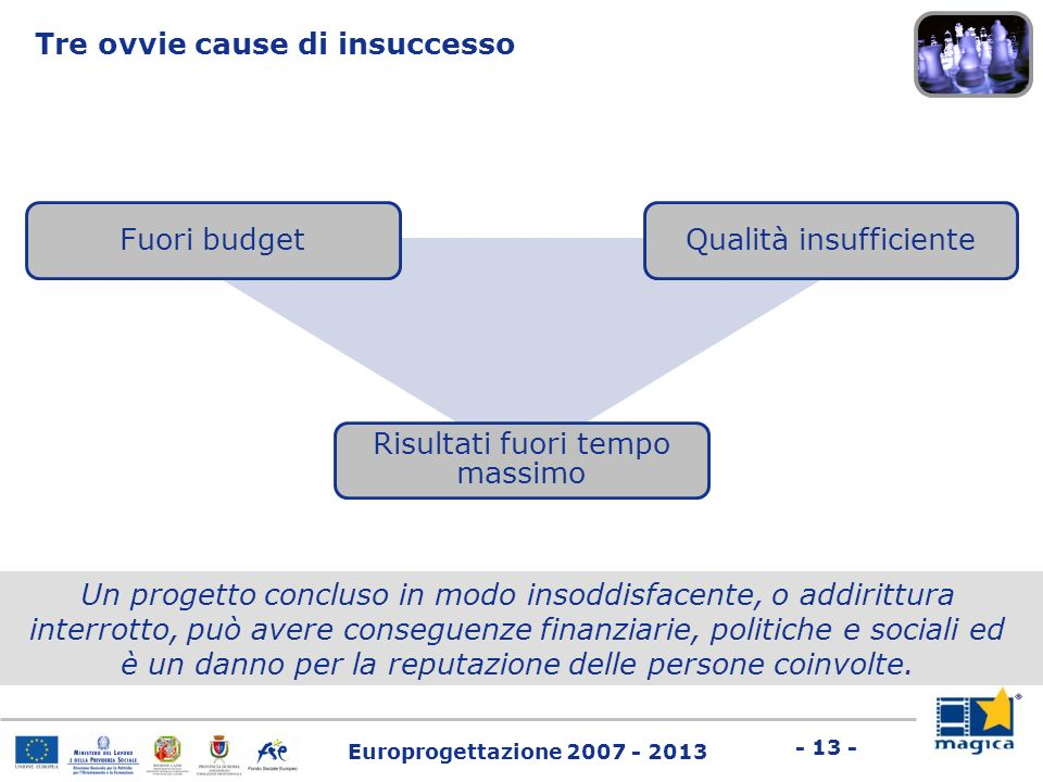 Tre ovvie cause di insuccesso