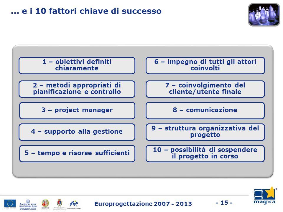 ... e i 10 fattori chiave di successo
