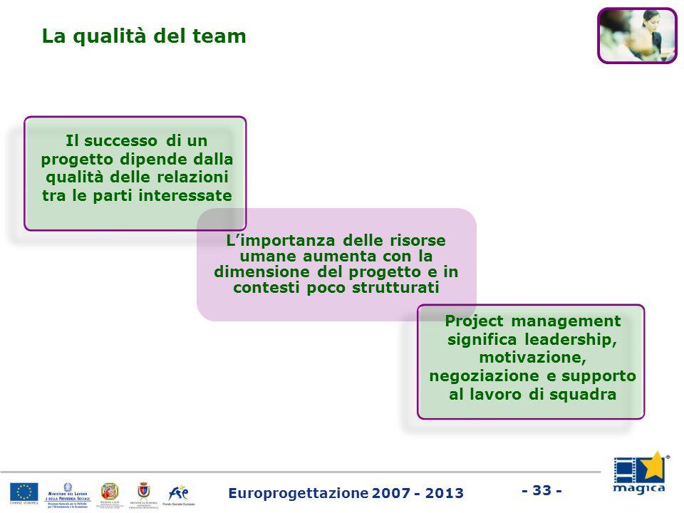 La qualità del team Il successo di un progetto dipende dalla qualità delle relazioni tra le parti interessate.
