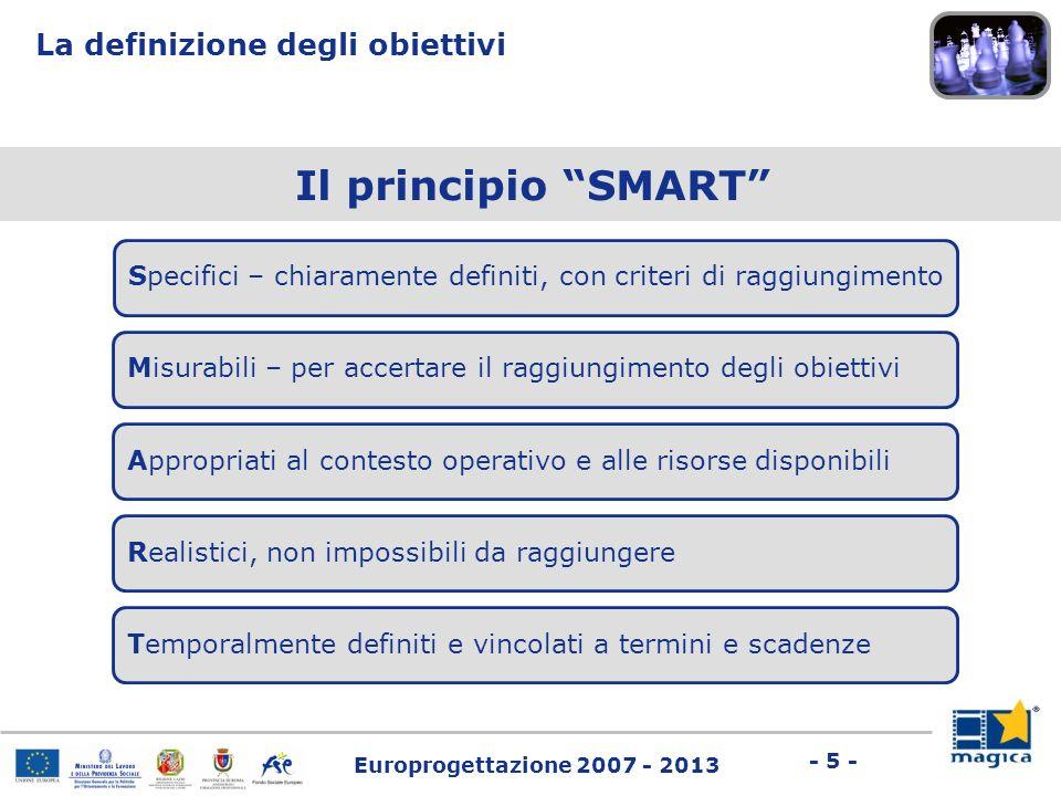 Il principio SMART La definizione degli obiettivi