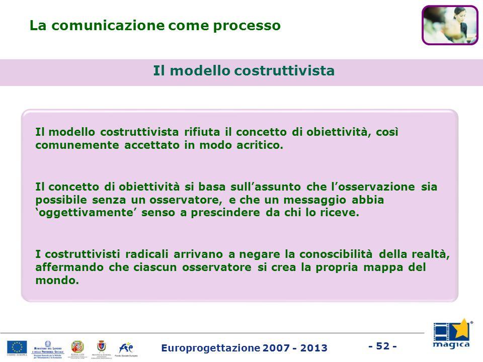 Il modello costruttivista