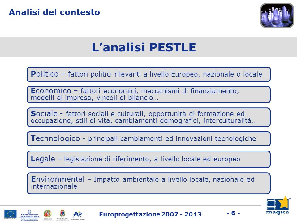 L'analisi PESTLE Analisi del contesto