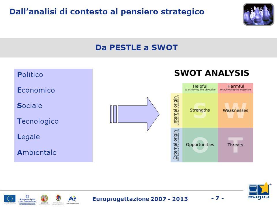 Dall'analisi di contesto al pensiero strategico